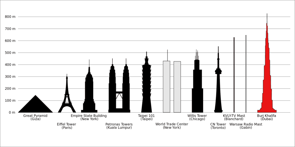 how-tall-burj-khalifa-height