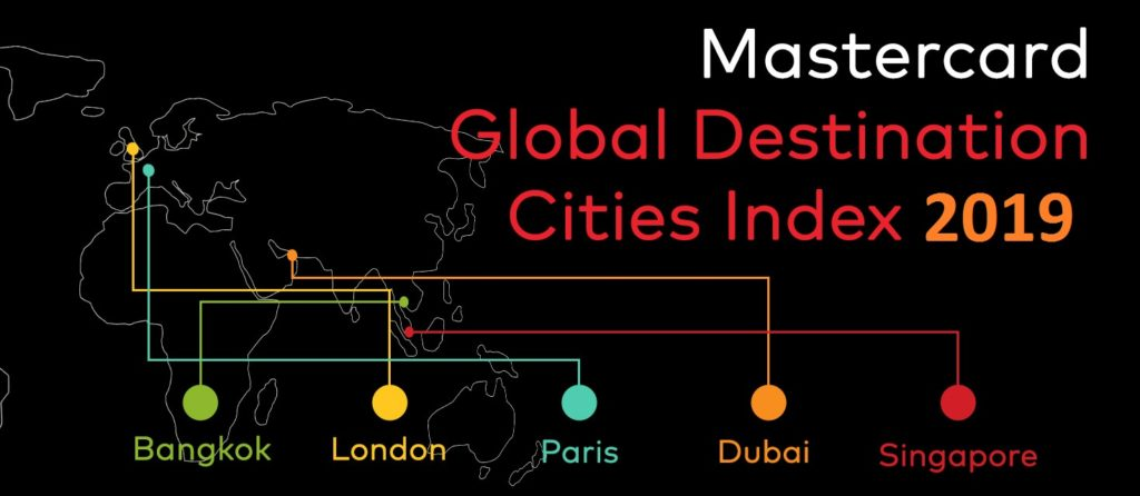 most-visited-cities-in-the-world
